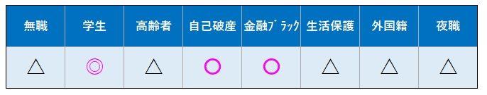 電話 日本 セーフティ